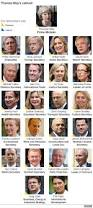 Which Is The Most Recently Created Cabinet Department Theresa May U0027s Cabinet Who U0027s In And Who U0027s Out Bbc News