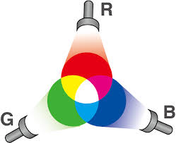 Primary Colors Of Light Creating Data Cmyk Vs Rgb