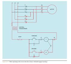 forward in reversing single phase motor wiring diagram gooddy org