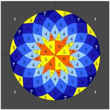 quilt pattern round and round the dreamcatcher round the year quilt betukbandi