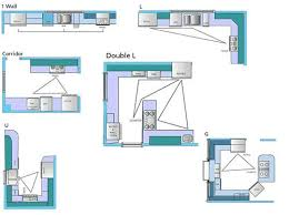 Kitchen Design Layouts Minimalist Small Kitchen Design Layouts Layout For And
