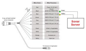 calamp gps wiring diagram on calamp images free download wiring