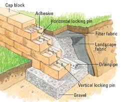 how to build an interlocking retaining wall masonry wall