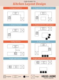kitchen design plans with island kitchen layouts best kitchen design layout