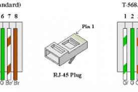 rj45 wiring diagram data telephone wiring diagram utp wiring