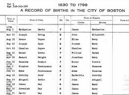 middle names middle names where d they come from ancestry