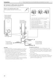 kenwood home theater powered subwoofer page 14 of jvc home theater system sp pwc50 user guide