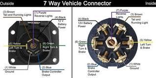 hopkins trailer wiring diagram efcaviation com