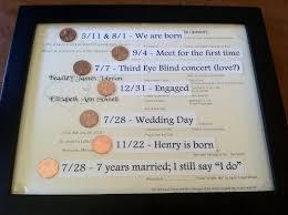 3 yr anniversary gift 3 year wedding anniversary gifts fresh 2 year wedding anniversary