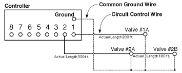 rain bird dv valve instructions