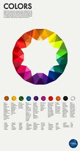 273 best colors images on pinterest color theory color wheels