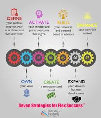 flexibility archives diversity u0026 flexibility alliance