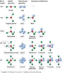 11 lewis structures covalent and polar covalent bonding