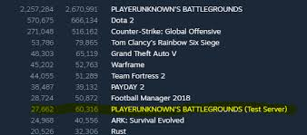 pubg 50 vs 50 server when your game is so popular your test server is in the top 10