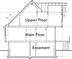 vacation house plans additional info for a frame house plans vacation house plans