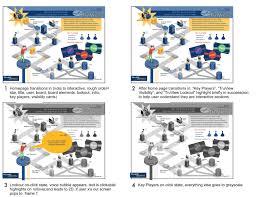 100 home network design tool chrome devtools overview
