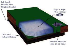 hard side waterbed mattress