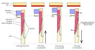 harpsichord wikipedia