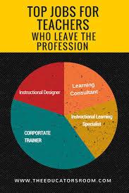 best 25 jobs for teachers ideas on pinterest education jobs jobs for teachers