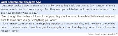 Nordstrom Help Desk Number Consumers Name L L Bean Amazon Nordstrom Customer Service Champions