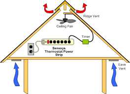 temperature switch common applications senasys