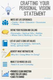 Best Resume Leadership by Best 20 Latest Resume Format Ideas On Pinterest Good Resume
