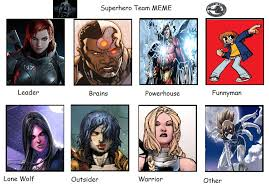 Funny Superhero Memes - superhero team meme by hakuxtemari on deviantart