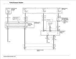 2005 f150 tow wiring diagram fixya