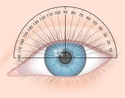 how to read your eyeglass prescription allaboutvision com