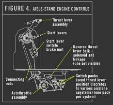 737 600 700 800 900 propulsion control system