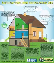energy saving house earth day 2015 energy efficiency infographic boulden brothers