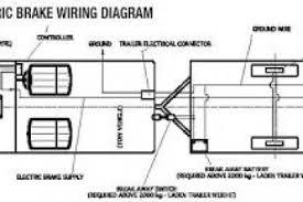 alko electric brakes wiring diagram 4k wallpapers