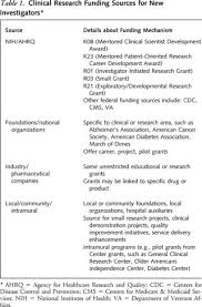 engineering proposal template medical proposal template word research proposal templates 17