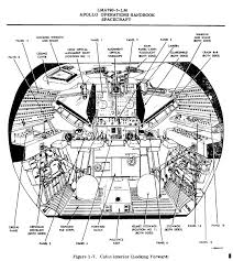 Lunar Module Interior Helmet Stowage Bag