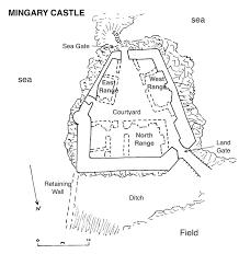 mingary castle plans of the castle