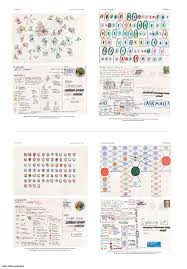data are not just numbers some who do not know yet the original collection of postcards and sketches is now part of the permanent collection of the museum of modern art in new york u2026