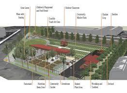 community garden layout west oakland urban farm and park by city slicker farms