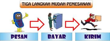 apotik jual hammer of thor di pekanbaru riau 100 asli 081393039199