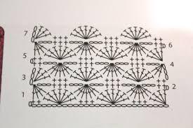 pattern of crochet stitches little woollie mixed stitch stripey blanket crochet a long