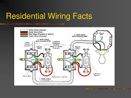 house electrical wiring diagram australia wiring diagram simonand