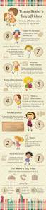 Trendy Gifts by Trendy Gift Ideas For Mother Infographic Infographic Design