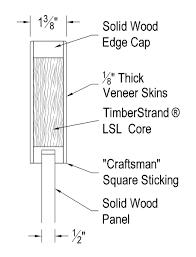 Craftsman 3 Panel Interior Door Knotty Alder Craftsman 3 Panel 3 11 1 3 8