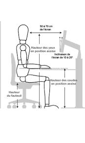 position assise bureau posture bureau