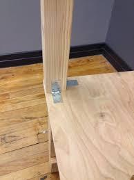 table leg mounting hardware blog