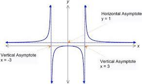 sunshine maths