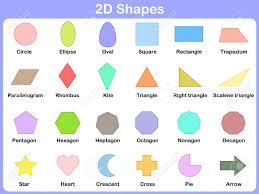 figuras geometricas todas forma 2d aprender las formas 2d para los niños ilustraciones