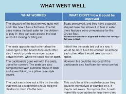 Gcse Dt Coursework Specification Writing image