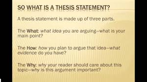 Thesis Sentences The What How Why Thesis Statement Youtube