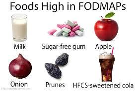 a low fodmap diet plan in ibs list of foods to avoid