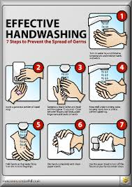 printable poster for hand washing melissa smith r n b s vocational ed metcalfe county high school